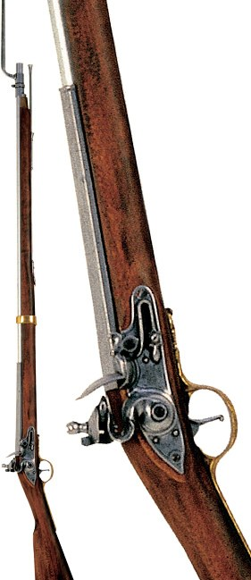 Revolutionary War Muskets