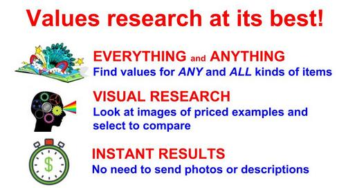 Effective methods of pricing research for collectibles